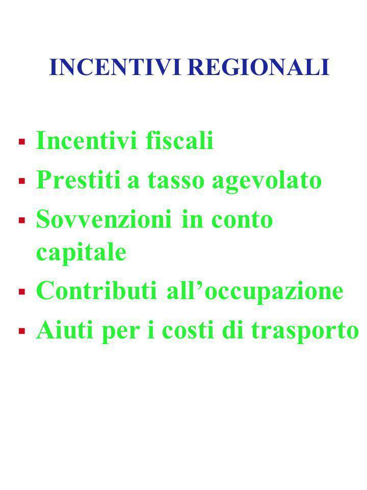INCENTIVI REGIONALI Incentivi fiscali Prestiti a tasso agevolato Sovvenzioni in conto capitale Contributi alloccupazione Aiuti per i costi di trasporto