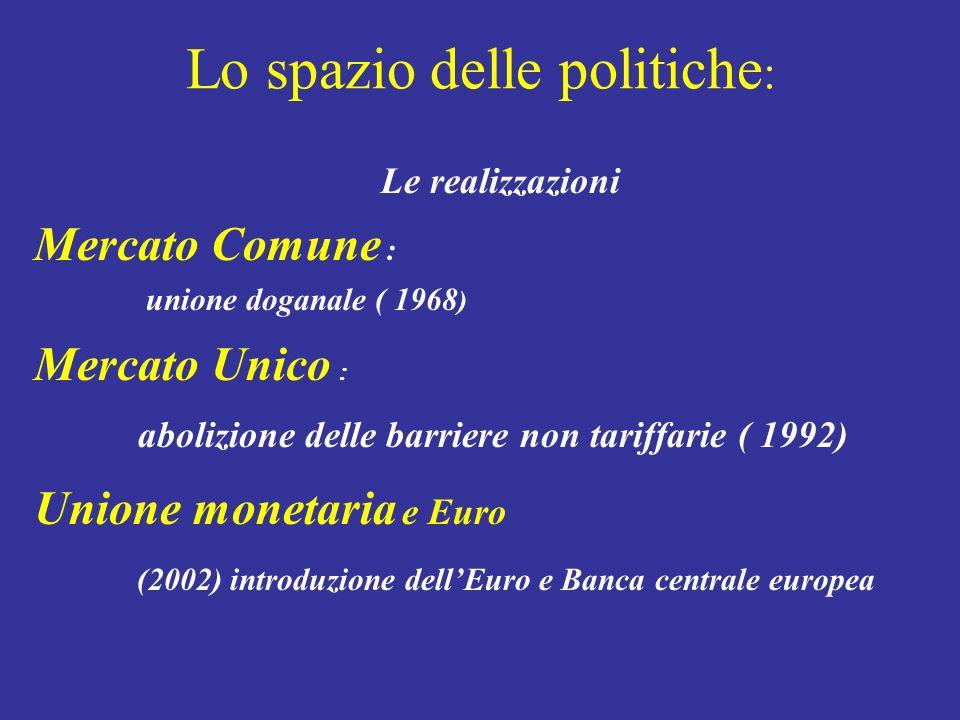 Lo spazio delle politiche : Le realizzazioni Mercato Comune : unione doganale ( 1968 ) Mercato Unico : abolizione delle barriere non tariffarie ( 1992) Unione monetaria e Euro (2002) introduzione dellEuro e Banca centrale europea
