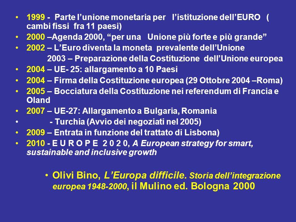 1999 - Parte lunione monetaria per listituzione dellEURO ( cambi fissi fra 11 paesi) 2000 –Agenda 2000, per una Unione più forte e più grande 2002 – LEuro diventa la moneta prevalente dellUnione 2003 – Preparazione della Costituzione dellUnione europea 2004 – UE- 25: allargamento a 10 Paesi 2004 – Firma della Costituzione europea (29 Ottobre 2004 –Roma) 2005 – Bocciatura della Costituzione nei referendum di Francia e Oland 2007 – UE-27: Allargamento a Bulgaria, Romania - Turchia (Avvio dei negoziati nel 2005) 2009 – Entrata in funzione del trattato di Lisbona) 2010 - E U R O P E 2 0 2 0, A European strategy for smart, sustainable and inclusive growth Olivi Bino, LEuropa difficile.