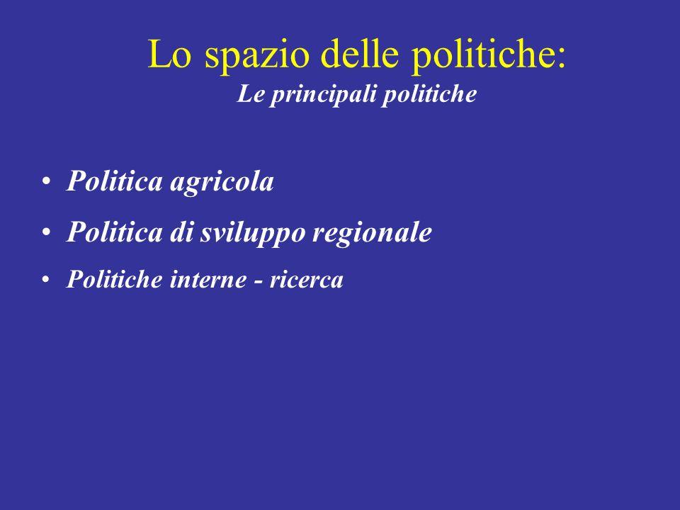 Lo spazio delle politiche: Le principali politiche Politica agricola Politica di sviluppo regionale Politiche interne - ricerca