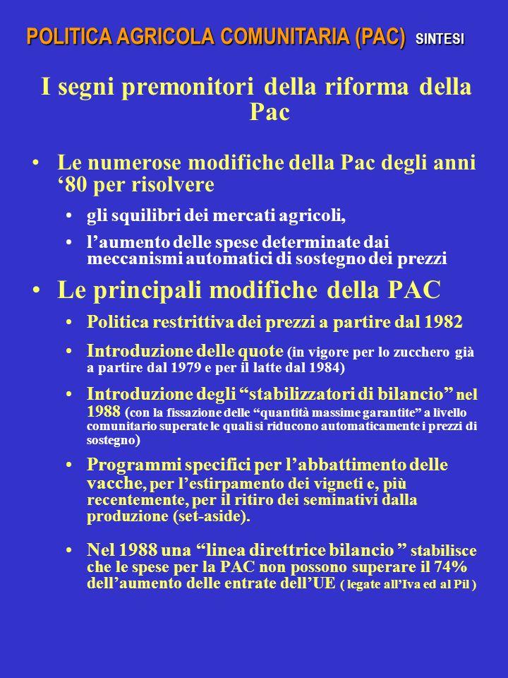 I segni premonitori della riforma della Pac Le numerose modifiche della Pac degli anni 80 per risolvere gli squilibri dei mercati agricoli, laumento d