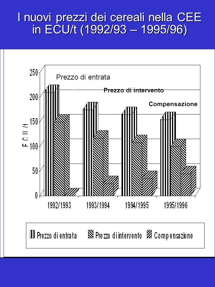 I nuovi prezzi dei cereali nella CEE in ECU/t (1992/93 – 1995/96) Prezzo di entrata Prezzo di intervento Compensazione