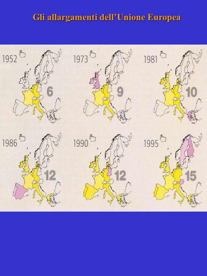 Gli allargamenti dellUnione Europea