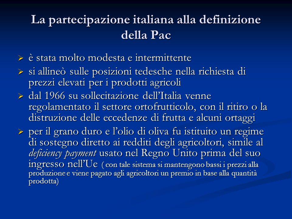 La partecipazione italiana alla definizione della Pac è stata molto modesta e intermittente è stata molto modesta e intermittente si allineò sulle pos