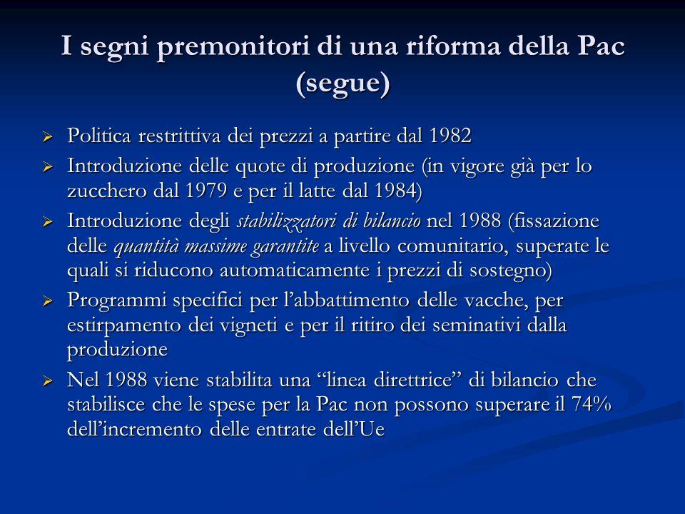 I segni premonitori di una riforma della Pac (segue) Politica restrittiva dei prezzi a partire dal 1982 Politica restrittiva dei prezzi a partire dal