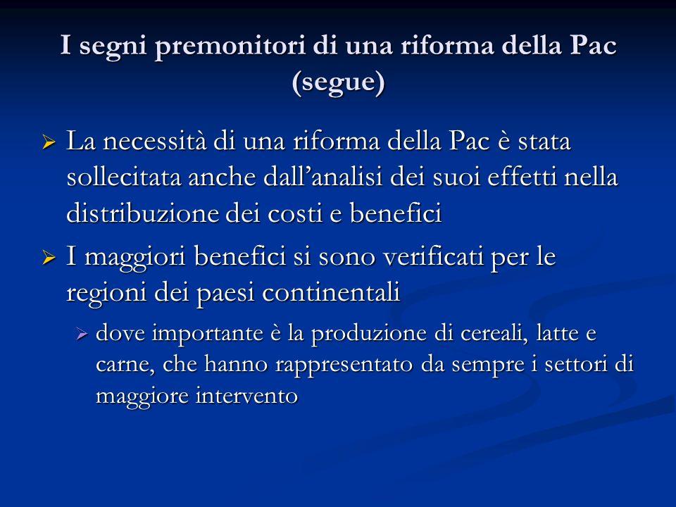 I segni premonitori di una riforma della Pac (segue) La necessità di una riforma della Pac è stata sollecitata anche dallanalisi dei suoi effetti nell