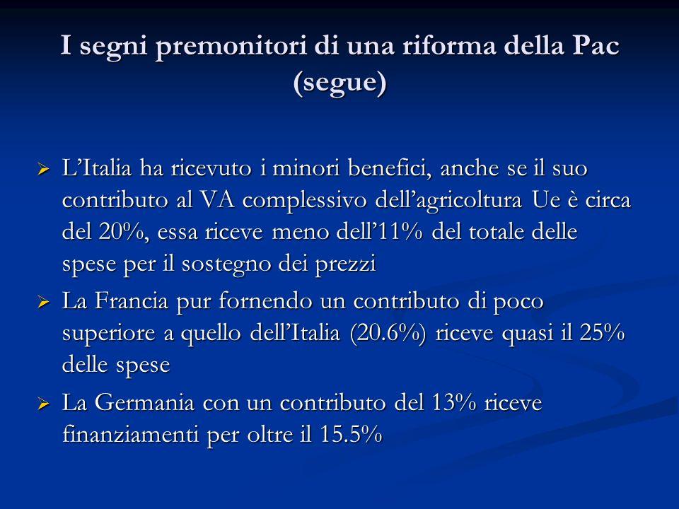 I segni premonitori di una riforma della Pac (segue) LItalia ha ricevuto i minori benefici, anche se il suo contributo al VA complessivo dellagricoltu