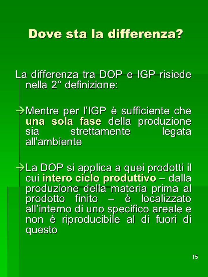 15 Dove sta la differenza? La differenza tra DOP e IGP risiede nella 2° definizione: Mentre per lIGP è sufficiente che una sola fase della produzione