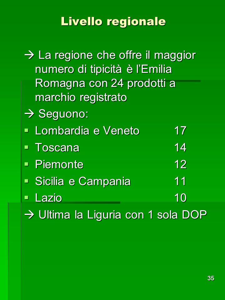 35 Livello regionale La regione che offre il maggior numero di tipicità è lEmilia Romagna con 24 prodotti a marchio registrato La regione che offre il