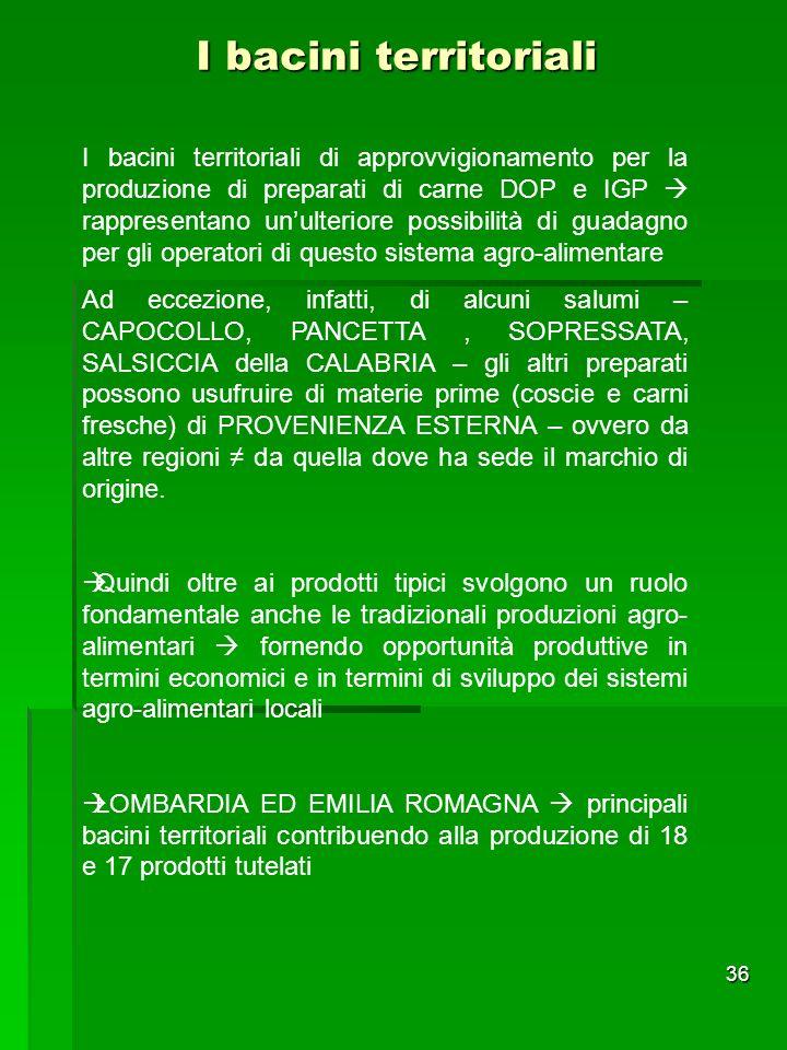 36 I bacini territoriali I bacini territoriali di approvvigionamento per la produzione di preparati di carne DOP e IGP rappresentano unulteriore possi