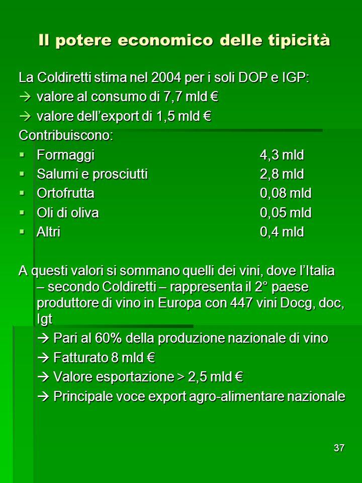37 Il potere economico delle tipicità La Coldiretti stima nel 2004 per i soli DOP e IGP: valore al consumo di 7,7 mld valore al consumo di 7,7 mld val