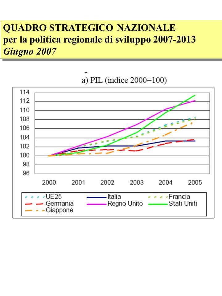 QUADRO STRATEGICO NAZIONALE per la politica regionale di sviluppo 2007-2013 Giugno 2007 QUADRO STRATEGICO NAZIONALE per la politica regionale di svilu