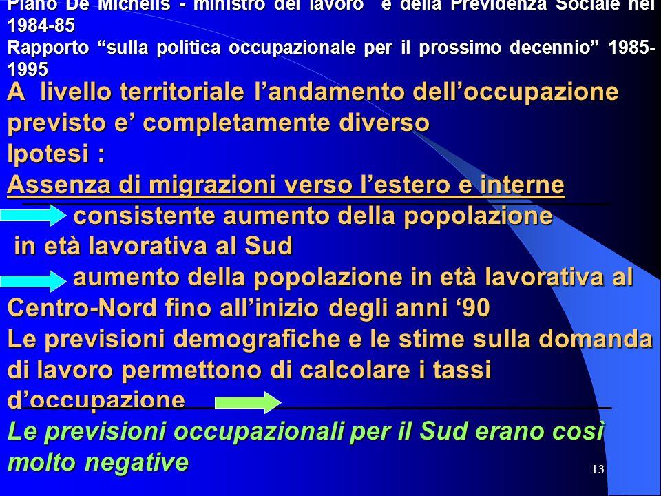 13 A livello territoriale landamento delloccupazione previsto e completamente diverso Ipotesi : Assenza di migrazioni verso lestero e interne consiste