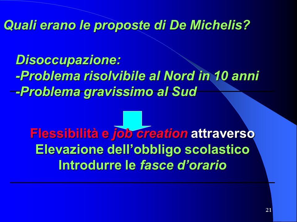 21 Quali erano le proposte di De Michelis? Disoccupazione: -Problema risolvibile al Nord in 10 anni -Problema gravissimo al Sud Flessibilità e job cre
