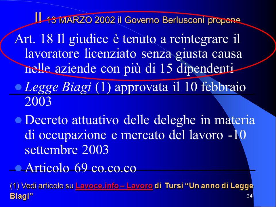 24 Il 13 MARZO 2002 il Governo Berlusconi propone Art. 18 Il giudice è tenuto a reintegrare il lavoratore licenziato senza giusta causa nelle aziende