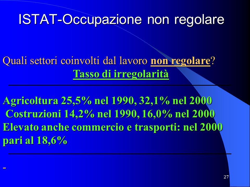 27 ISTAT-Occupazione non regolare Quali settori coinvolti dal lavoro non regolare? Tasso di irregolarità Agricoltura 25,5% nel 1990, 32,1% nel 2000 Co