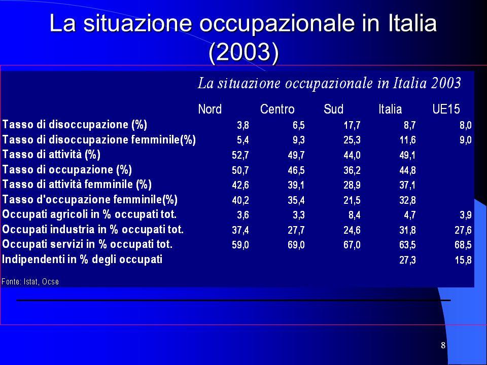 8 La situazione occupazionale in Italia (2003)