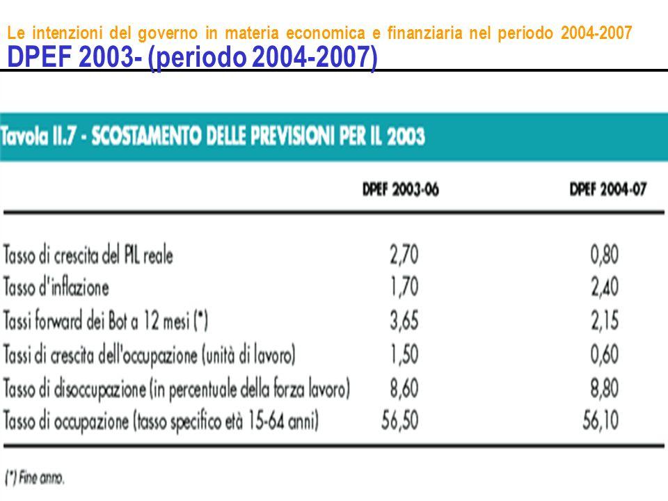 Le intenzioni del governo in materia economica e finanziaria nel periodo 2004-2007 DPEF 2003- (periodo 2004-2007)