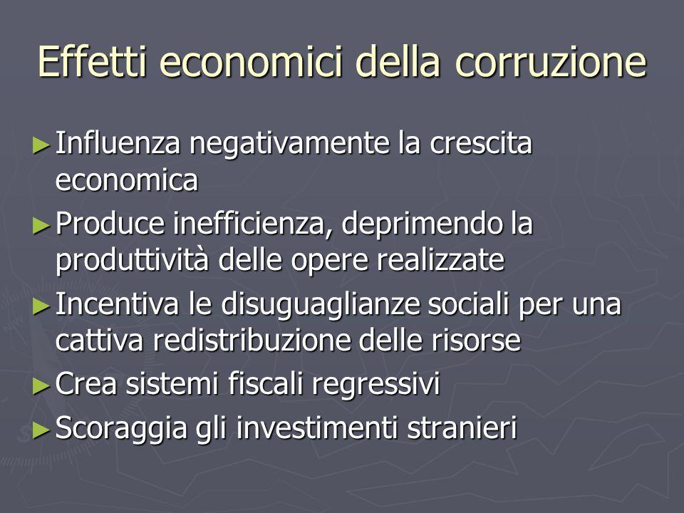 Effetti economici della corruzione Influenza negativamente la crescita economica Influenza negativamente la crescita economica Produce inefficienza, d