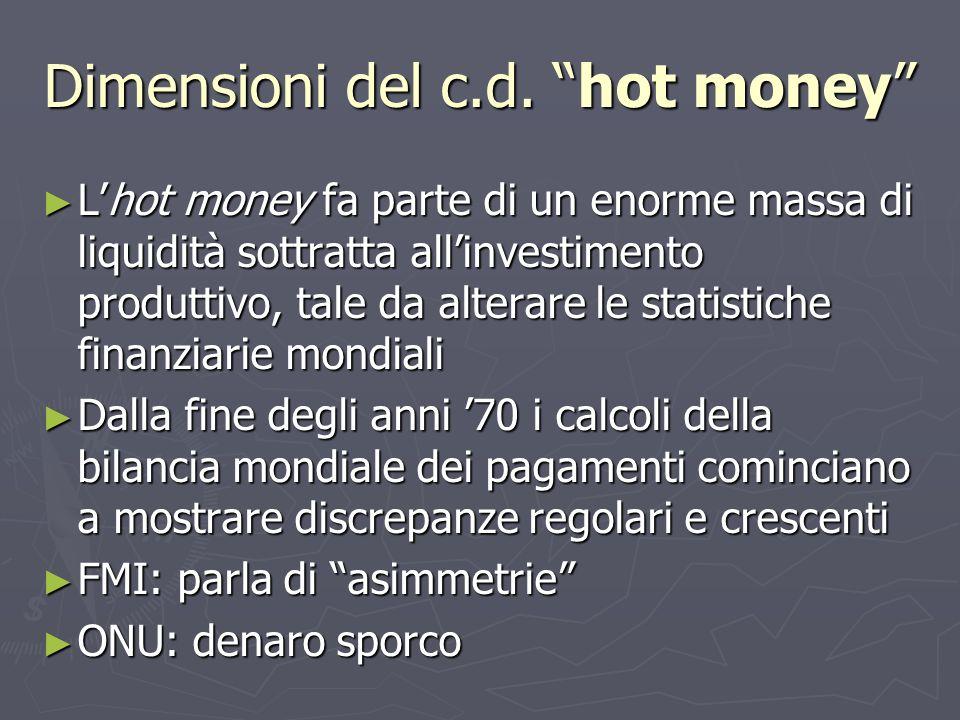 Dimensioni del c.d. hot money Lhot money fa parte di un enorme massa di liquidità sottratta allinvestimento produttivo, tale da alterare le statistich