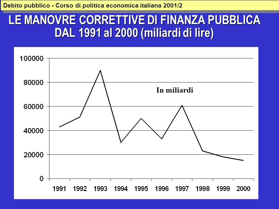 LE MANOVRE CORRETTIVE DI FINANZA PUBBLICA DAL 1991 al 2000 (miliardi di lire) In miliardi Debito pubblico - Corso di politica economica italiana 2001/2