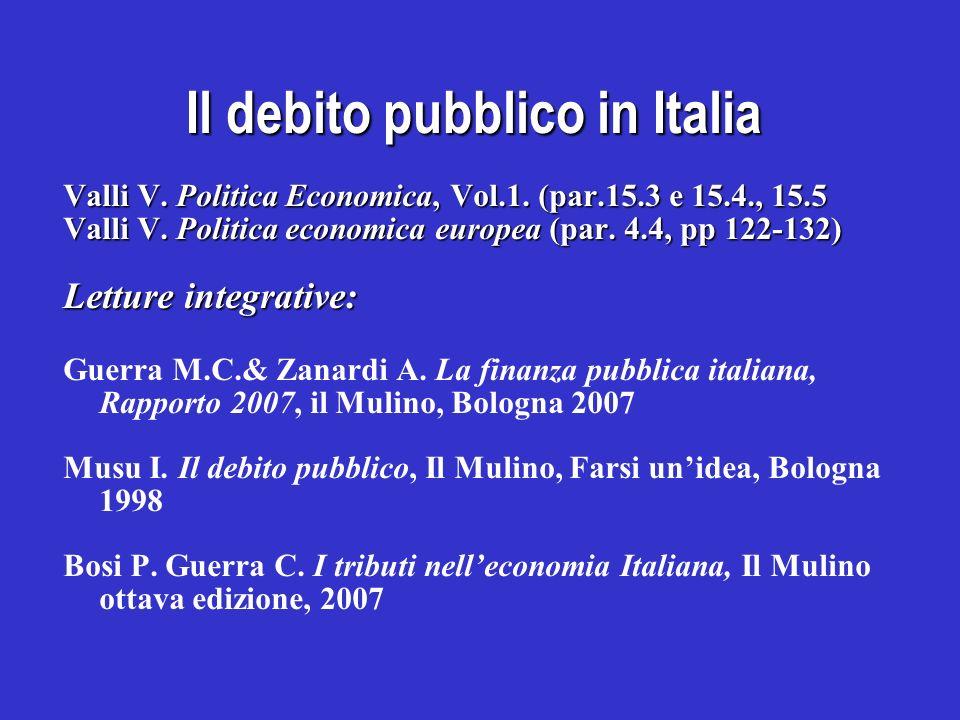 Il debito pubblico in Italia: definizioni DEFICIT O DISAVANZO PUBBLICO (Annuale) u (Uscite correnti – Entrate correnti) INDEBITAMENTO PUBBLICA AMMINISTRAZIONE u (Uscite complessive – entrate complessive) DEBITO PUBBLICO COMPLESSIVO
