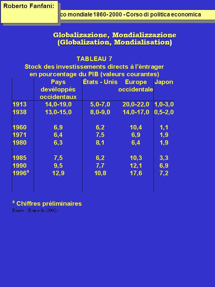 Lo sviluppo economico italiana 1860- 2000 - Corso di politica economica Lo sviluppo economico mondiale 1860- 2000 - Corso di politica economica Globalizazione, Mondializzazione (Globalization, Mondialisation) Roberto Fanfani: