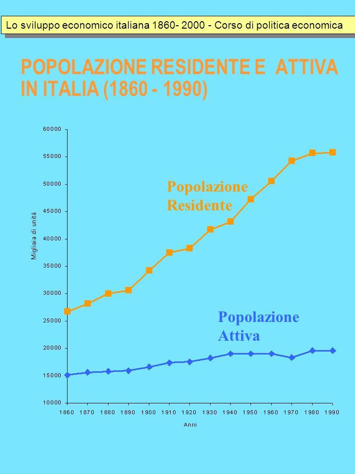POPOLAZIONE ATTIVA IN ITALIA PER SETTORE (1860 - 1990) Anni Migliaia di unità Agricoltura Industria Servizi Lo sviluppo economico italiana 1860- 2000 - Corso di politica economica