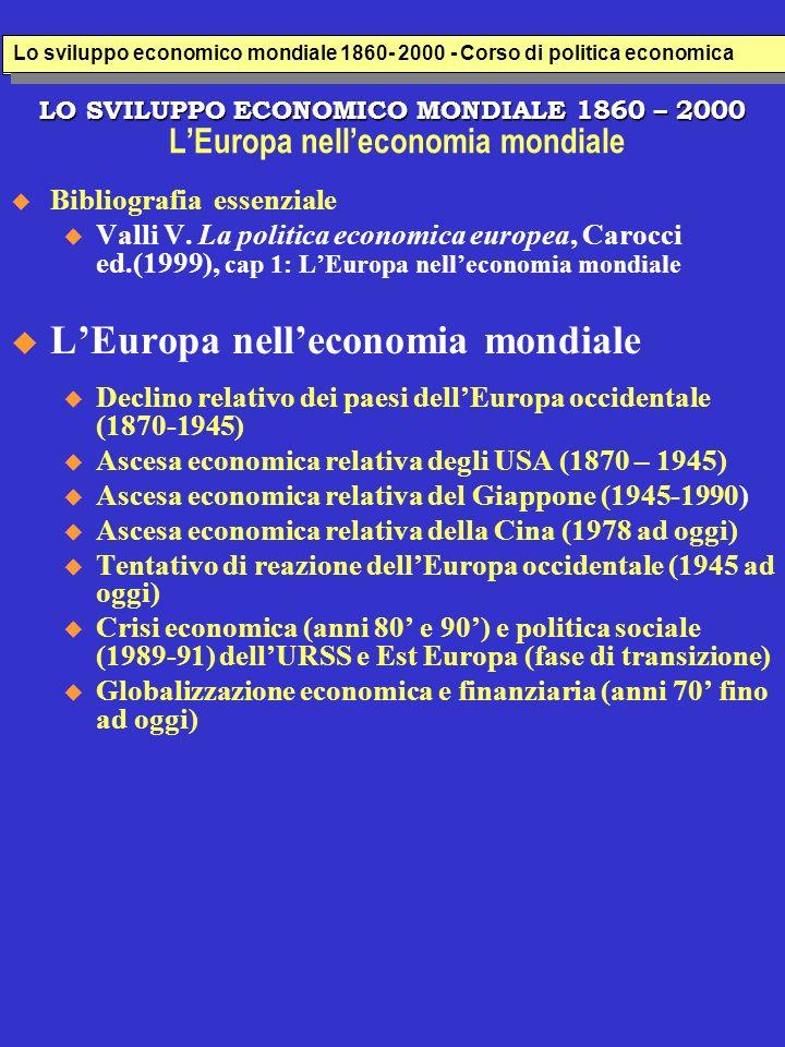 LO SVILUPPO ECONOMICO MONDIALE 1860 – 2000 LO SVILUPPO ECONOMICO MONDIALE 1860 – 2000 LEuropa nelleconomia mondiale Bibliografia essenziale u Valli V.