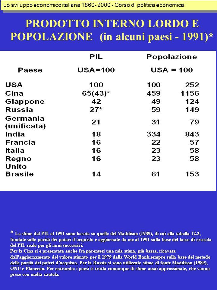 PRODOTTO INTERNO LORDO E POPOLAZIONE (in alcuni paesi - 1991)* * Le stime del PIL al 1991 sono basate su quelle del Maddison (1989), di cui alla tabella 12.3, fondate sulle parità dei poteri dacquisto e aggiornate da me al 1991 sulla base del tasso di crescita del PIL reale per gli anni successivi.