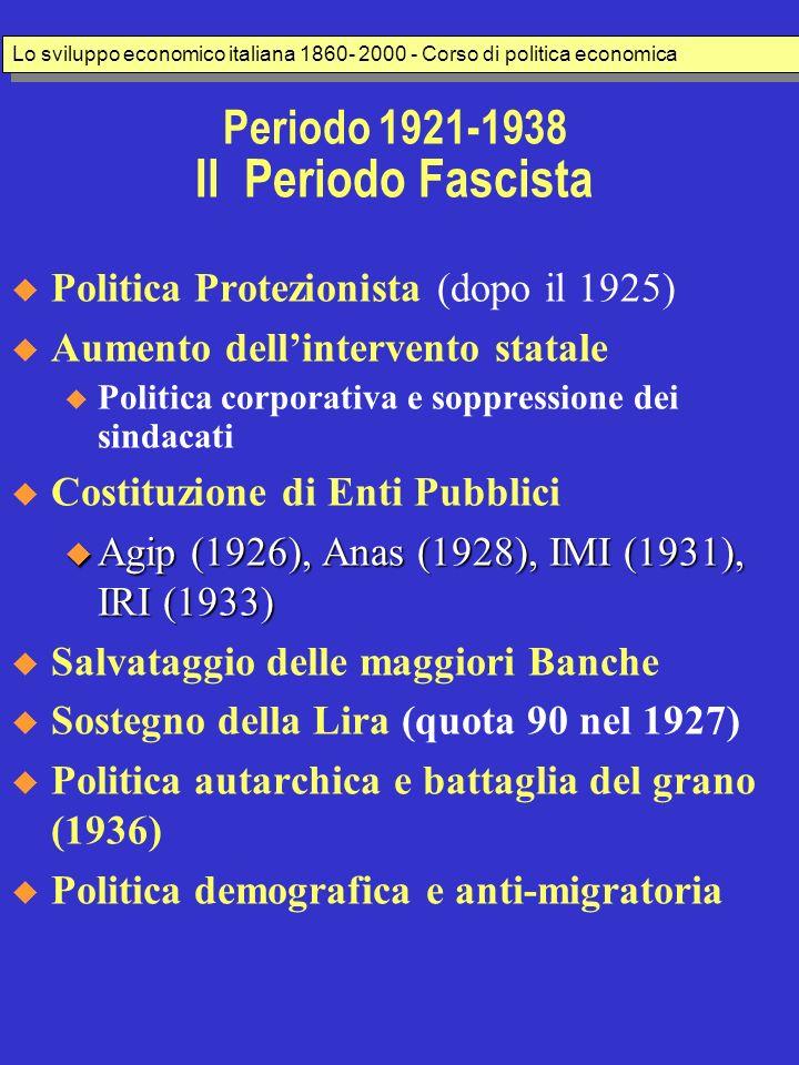 Periodo 1921-1938 Il Periodo Fascista Politica Protezionista (dopo il 1925) Aumento dellintervento statale u Politica corporativa e soppressione dei sindacati Costituzione di Enti Pubblici u Agip (1926), Anas (1928), IMI (1931), IRI (1933) Salvataggio delle maggiori Banche Sostegno della Lira (quota 90 nel 1927) Politica autarchica e battaglia del grano (1936) Politica demografica e anti-migratoria Lo sviluppo economico italiana 1860- 2000 - Corso di politica economica