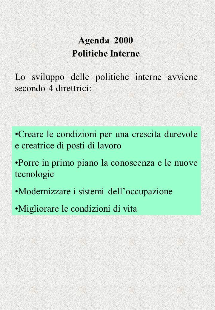 Agenda 2000 Politiche Interne Creare le condizioni per una crescita durevole e creatrice di posti di lavoro Leuro è nato nel gennaio 1999.