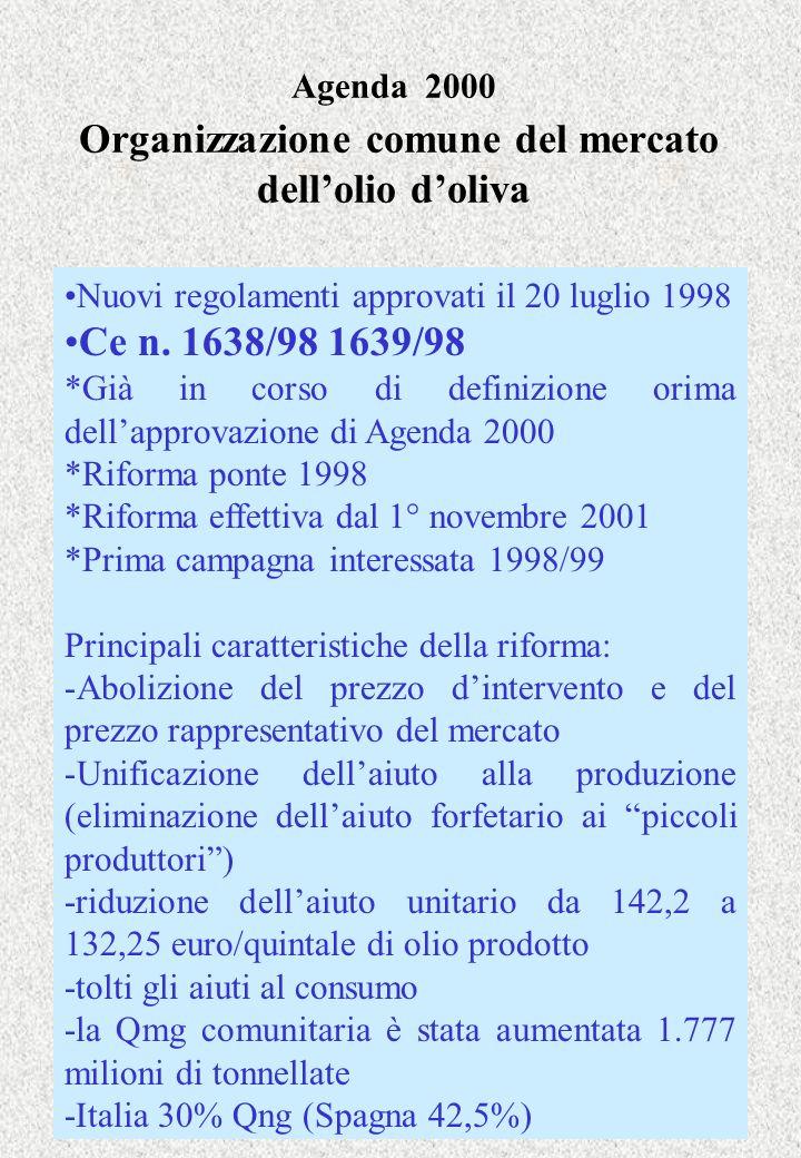 Agenda 2000 Organizzazione comune del mercato dellolio doliva Nuovi regolamenti approvati il 20 luglio 1998 Ce n. 1638/98 1639/98 *Già in corso di def