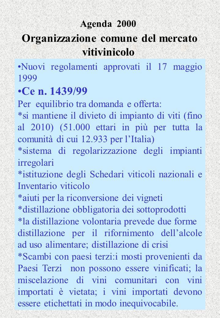 Agenda 2000 Organizzazione comune del mercato vitivinicolo Nuovi regolamenti approvati il 17 maggio 1999 Ce n. 1439/99 Per equilibrio tra domanda e of
