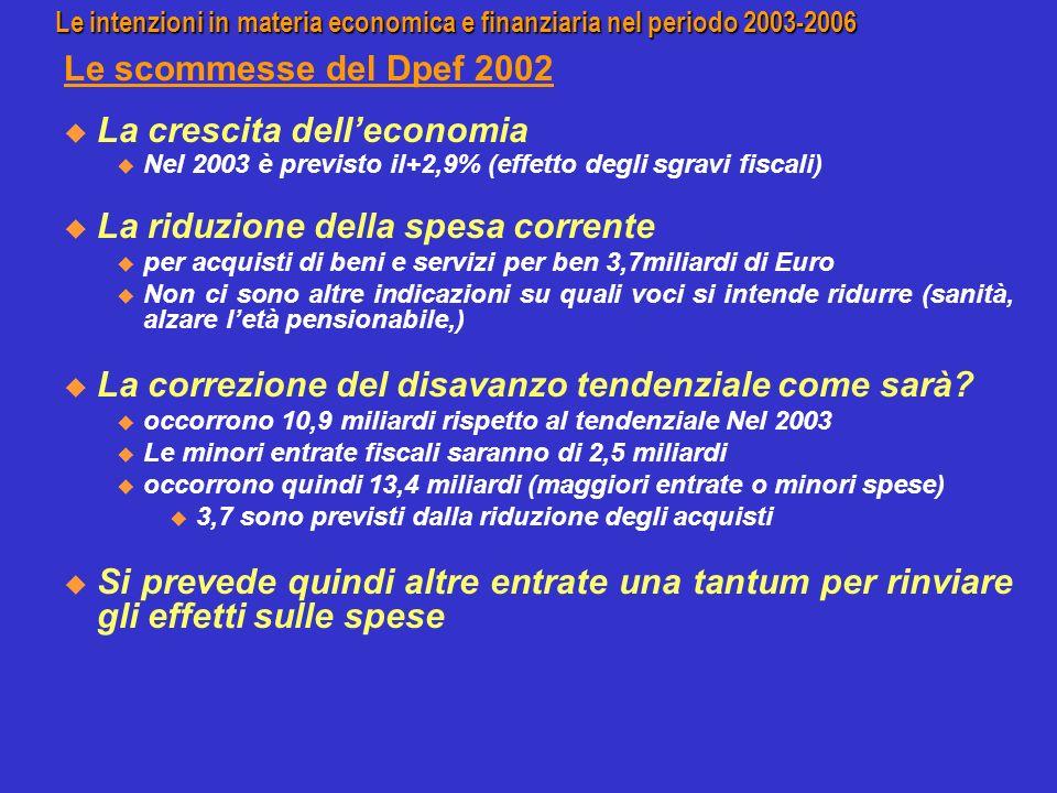 Le intenzioni in materia economica e finanziaria nel periodo 2003-2006 Le scommesse del Dpef 2002 u La crescita delleconomia Nel 2003 è previsto il+2,