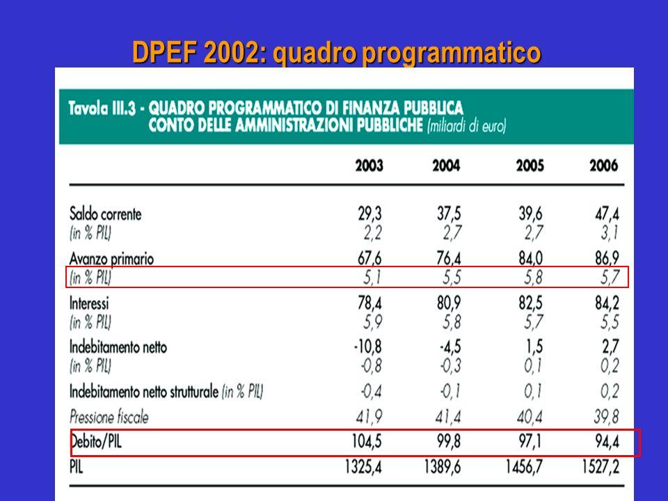 DPEF 2002: quadro programmatico