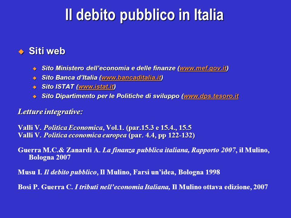 Il debito pubblico in Italia Siti web Siti web u Sito Ministero delleconomia e delle finanze (www.mef.gov.it) www.mef.gov.it u Sito Banca dItalia (www.bancaditalia.it) www.bancaditalia.it u Sito ISTAT (www.istat.it) www.istat.it Sito Dipartimento per le Politiche di sviluppo (www.dps.tesoro.it Sito Dipartimento per le Politiche di sviluppo (www.dps.tesoro.itwww.dps.tesoro.it Letture integrative: Valli V.
