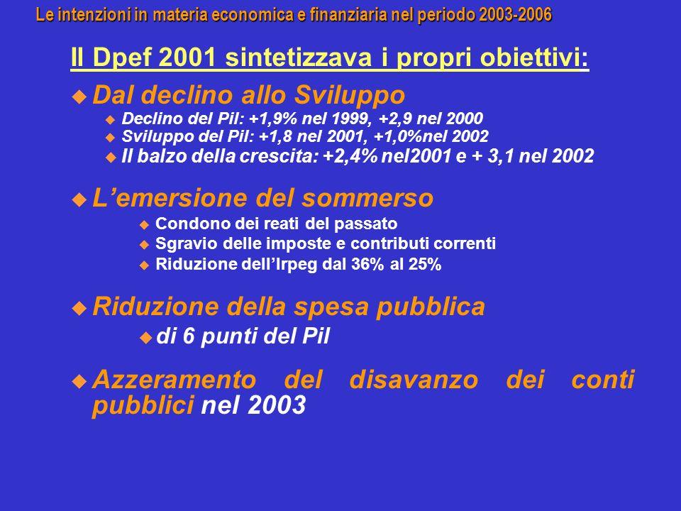 Le intenzioni in materia economica e finanziaria nel periodo 2003-2006 Il Dpef 2001 sintetizzava i propri obiettivi: u Dal declino allo Sviluppo Declino del Pil: +1,9% nel 1999, +2,9 nel 2000 Sviluppo del Pil: +1,8 nel 2001, +1,0%nel 2002 Il balzo della crescita: +2,4% nel2001 e + 3,1 nel 2002 u Lemersione del sommerso Condono dei reati del passato Sgravio delle imposte e contributi correnti Riduzione dellIrpeg dal 36% al 25% u Riduzione della spesa pubblica di 6 punti del Pil u Azzeramento del disavanzo dei conti pubblici nel 2003