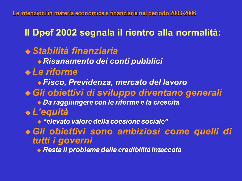 Le intenzioni in materia economica e finanziaria nel periodo 2003-2006 Il Dpef 2002 segnala il rientro alla normalità: u Stabilità finanziaria Risanam