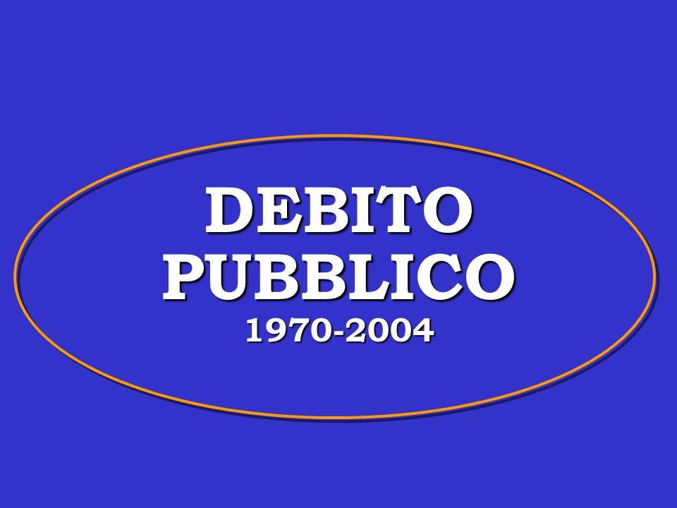 DEBITO PUBBLICO 1970-2004