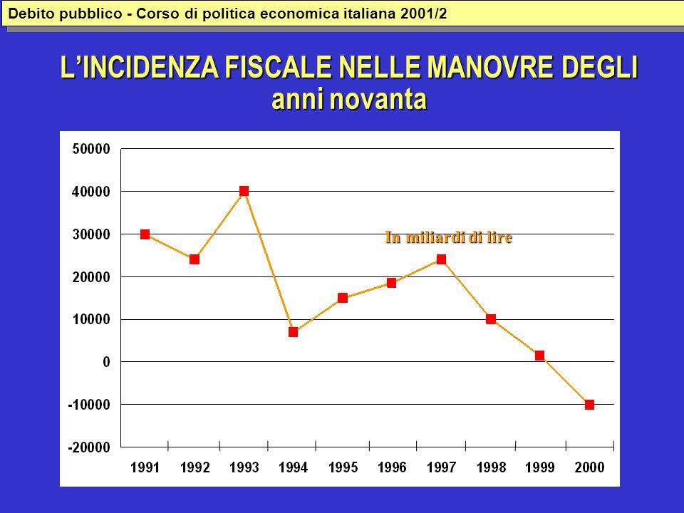 LINCIDENZA FISCALE NELLE MANOVRE DEGLI anni novanta In miliardi di lire Debito pubblico - Corso di politica economica italiana 2001/2