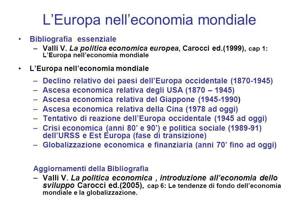 Sound economic policy