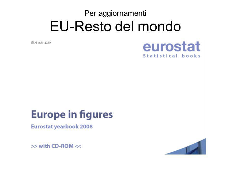 Per aggiornamenti EU-Resto del mondo