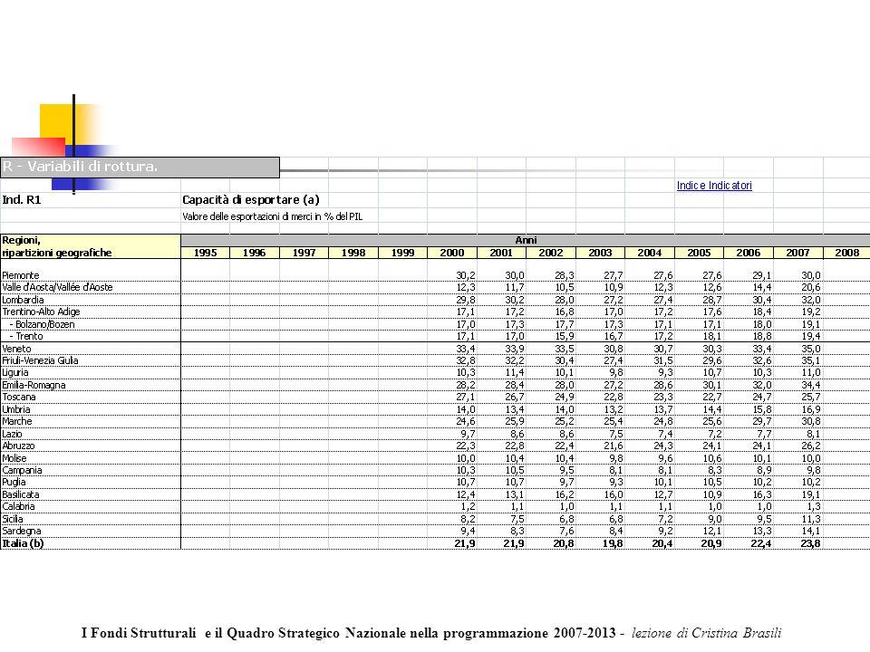 I Fondi Strutturali e il Quadro Strategico Nazionale nella programmazione 2007-2013 - lezione di Cristina Brasili
