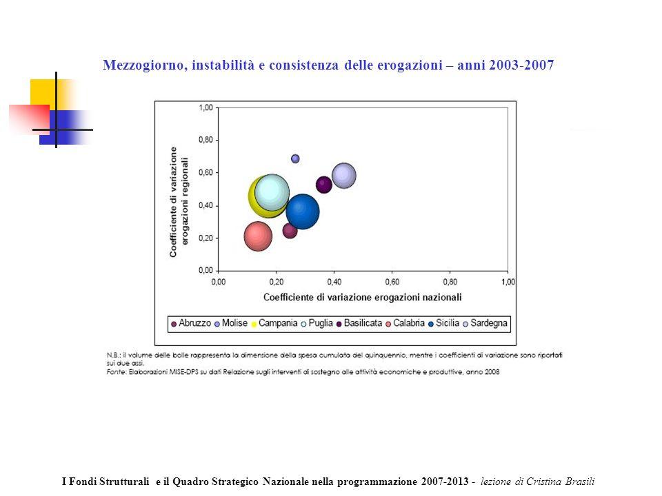 Mezzogiorno, instabilità e consistenza delle erogazioni – anni 2003-2007 I Fondi Strutturali e il Quadro Strategico Nazionale nella programmazione 2007-2013 - lezione di Cristina Brasili