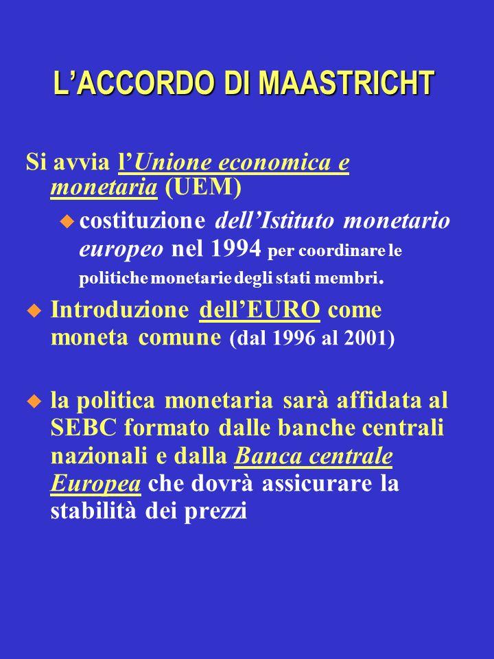 LACCORDO DI MAASTRICHT Si avvia lUnione economica e monetaria (UEM) u costituzione dellIstituto monetario europeo nel 1994 per coordinare le politiche