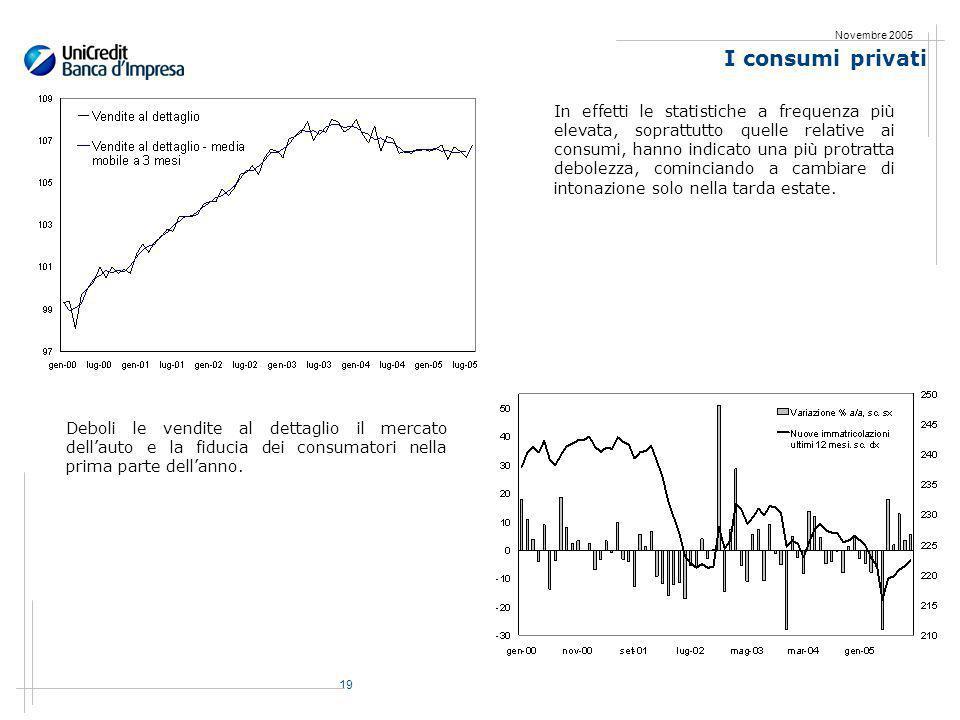 19 Novembre 2005 I consumi privati In effetti le statistiche a frequenza più elevata, soprattutto quelle relative ai consumi, hanno indicato una più protratta debolezza, cominciando a cambiare di intonazione solo nella tarda estate.