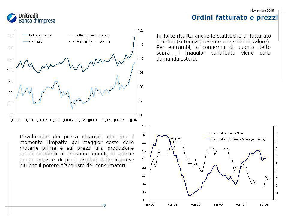 26 Novembre 2005 Ordini fatturato e prezzi In forte risalita anche le statistiche di fatturato e ordini (si tenga presente che sono in valore).