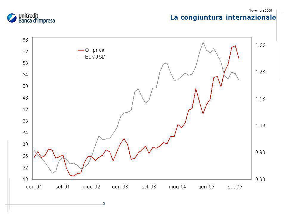14 Novembre 2005 Levoluzione del Pil e delle componenti della domanda In Italia le cose sono andate un po meno bene.