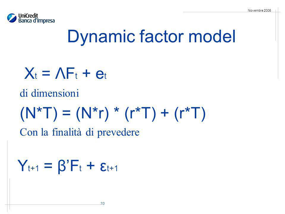 33 Novembre 2005 Dynamic factor model X t = ΛF t + e t di dimensioni (N*T) = (N*r) * (r*T) + (r*T) Con la finalità di prevedere Y t+1 = βF t + ε t+1
